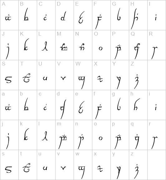 Lord of the Rings Elvish Language Alphabet