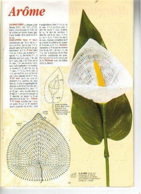 Crochet flower magazines ~ Craft , handmade blog