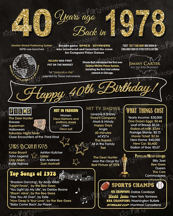 1978 - 40th Birthday Chalkboard Sign Poster - INSTANT DOWNLOAD - Our chalkboard birthday sign is filled with facts, events, and fun tidbits from 1978. Its a super fun keepsake and makes a truly special gift or party decoration. Simply print and use as is, or put in a frame.