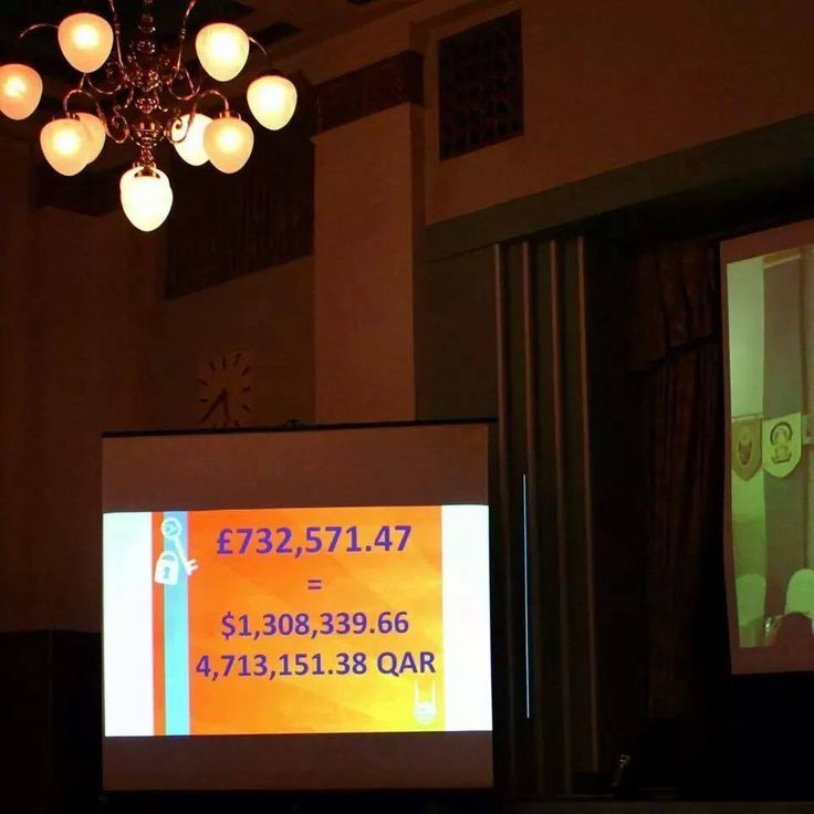 And the GRAND TOTAL for #CW2014 is...