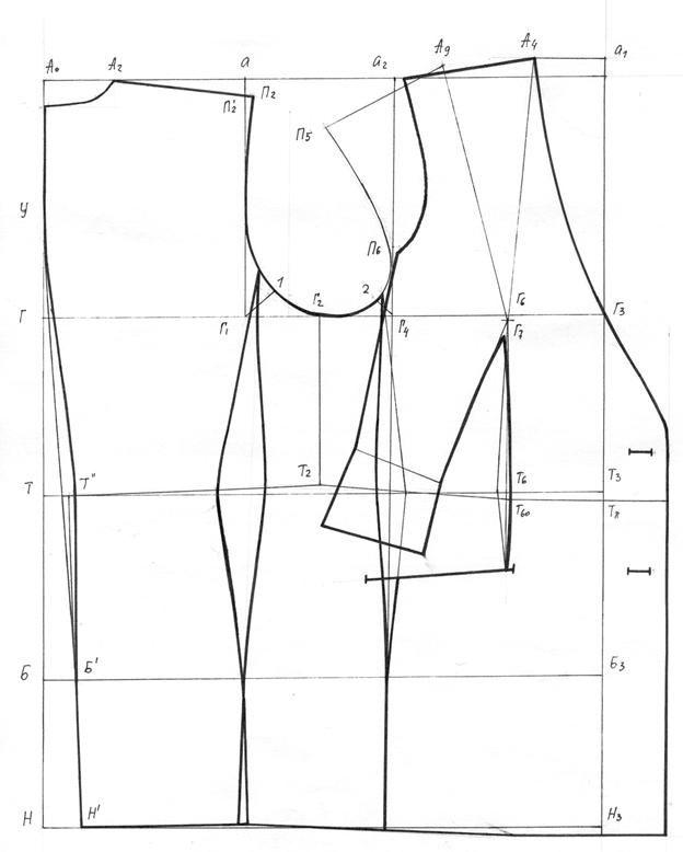 Диплом Технология Разработка и внедрение технологического процесса по изготовлению женской одежды пальтово-костюмного ассортимента