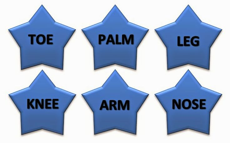 Fun For All: Anagrams: Body Parts - Odd One Out Puzzle
