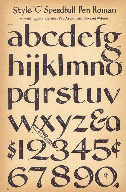 abecedario para doble lápiz o plumilla