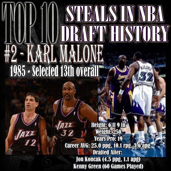 Many people question the character of Karl Malone, but no one dares question his ability to play ball as he is one of the best power forwards in NBA history and can be in the same conversation as Tim Duncan. For video highlights and more, visit - http://prosportstop10.com/top-10-draft-steals-in-nba-history/