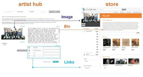 How Artist Hub Changes Look in Google Play Store