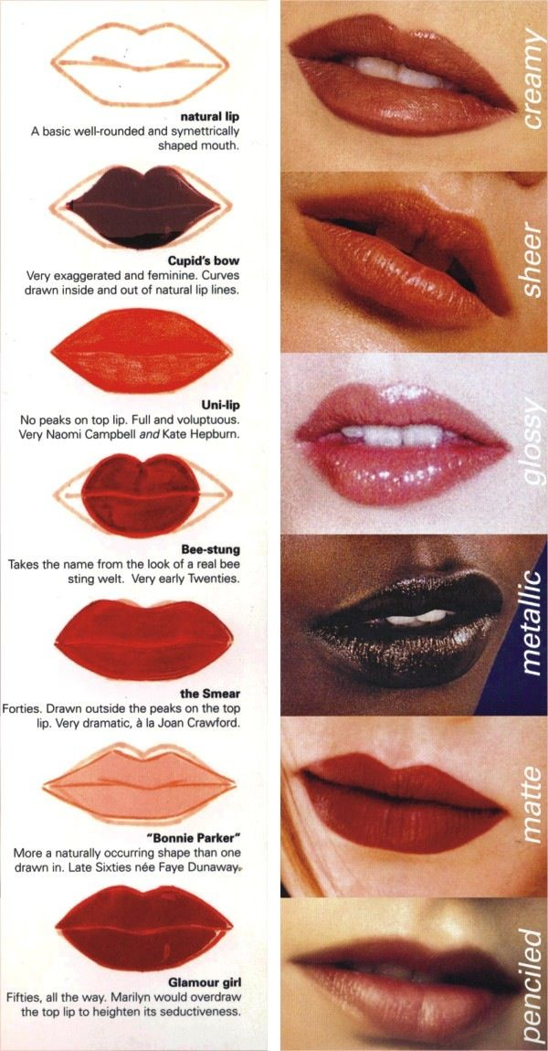 Lip shapes and textures