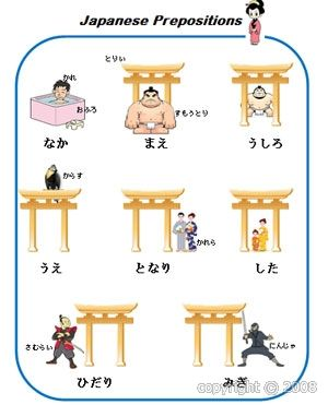 Japanese prepositions