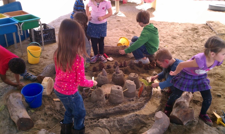 "Exploring the Outdoor Classroom: ""Must Haves"" in the Outdoor Classroom"