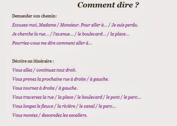 repasar francés