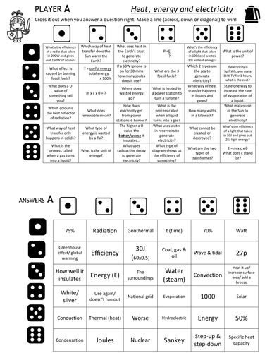 AQA GCSE physics revision dice games (P1, P2 & P3) by