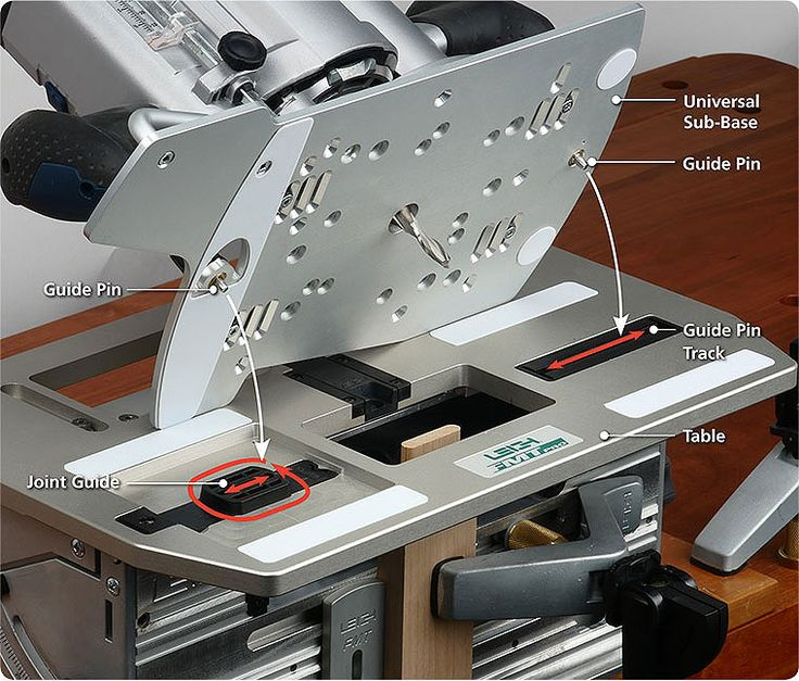 how to make a dovetail jig for table saw