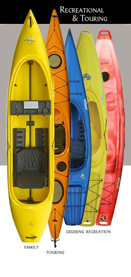 Want to win a Jackson Kayak? Just rate a park and you'll be entered to win! #kayak #park #win #contest