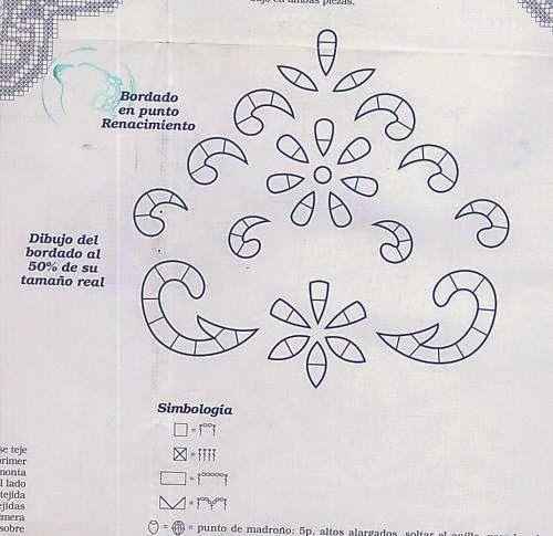 Δαντέλα και κοφτό κέντημα - η απόλυτη ομορφιά, Σχέδια για δαντέλες, κοφτά κεντήματα, εργόχειρα, καρέ, Lace and embroidery butt - the absolute beauty, Projects lace, briskly embroidery, needlework, frames