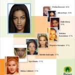 Look-a-likes: Beautybyjohanna