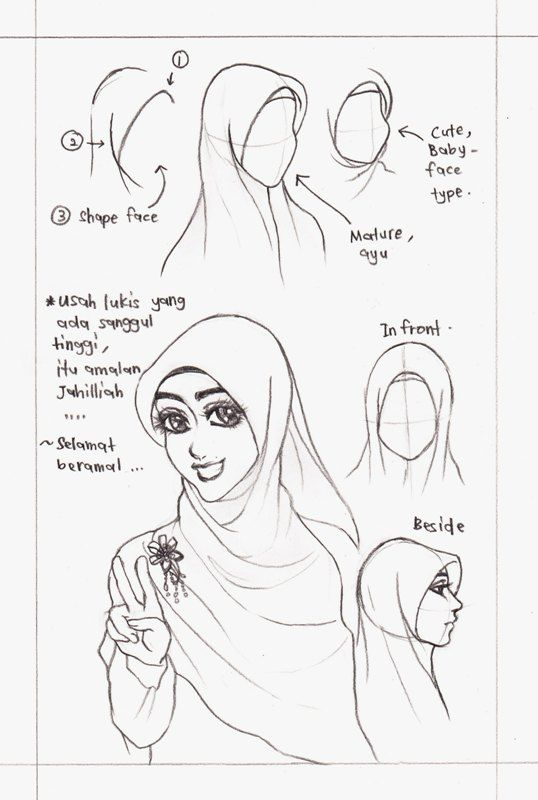 Tudung Tutorial By Roseintel Cute Cartoon Drawings Hijab Drawing Art Reference Photos