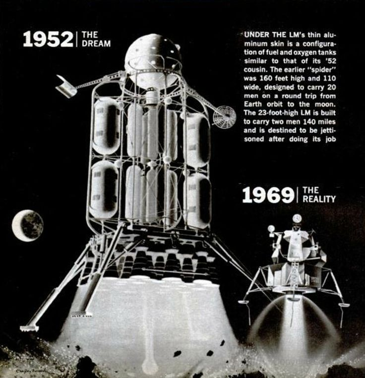 von braun lunar lander - photo #19