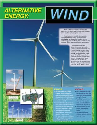 POSTER:Text and pictures explain wind power as an alternative source of energy, including a list of pros and cons. Includes study sheets on the reverse.