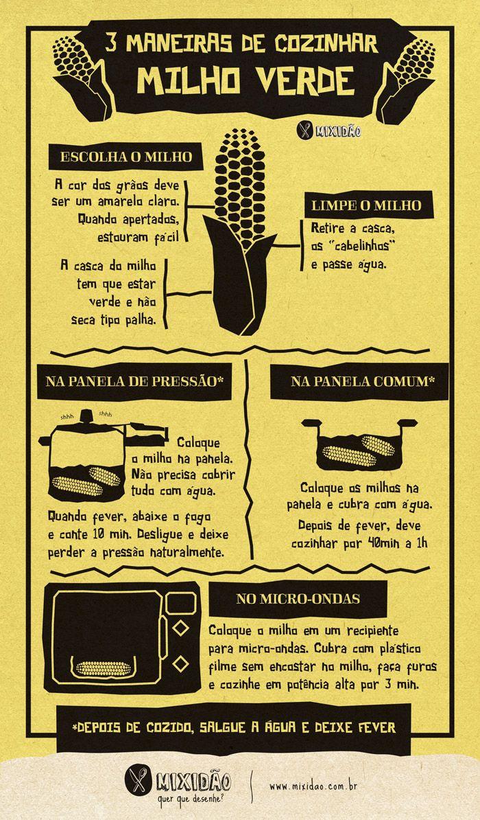 Receita-ilustrada de  Milho cozido. Aprenda 3 formas de como cozinhar milho verde e como escolher.