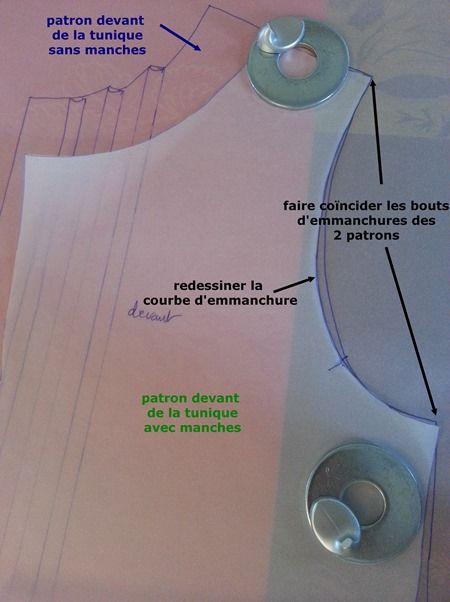 Comment ajouter des manches à un patron de tunique sans manche