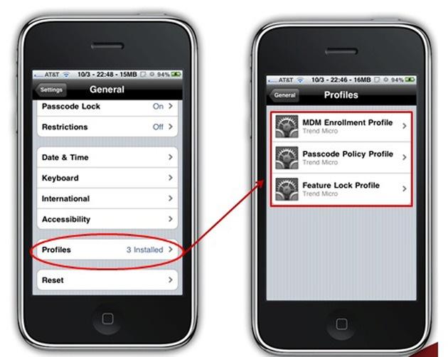 #Mobile : Trend Micro Mobile Security: #Seguridad y Control en entornos BYOD (Bring Your Own Device): Mobile Device, Entornos Byod