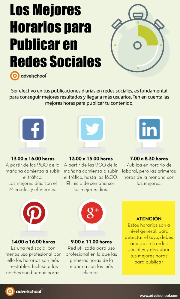 Hola: Una infografía sobre los mejores horarios para publicar en Redes Sociales. Vía Un saludo