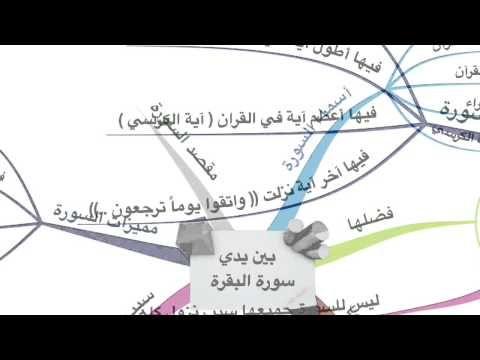 خريطة ذهنية لحفظ سورة البقرة - ابراهيم الدويش - YouTube
