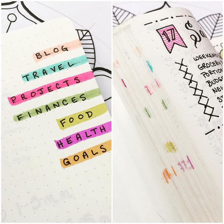 """#planwithmechallenge Day 10: Personal Touch One of the ways that I added my personal touch to my #BulletJournal was with this color index. Makes it super…"""