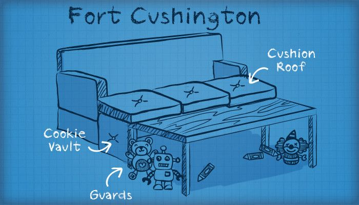Fort Cushington Sofa Fort