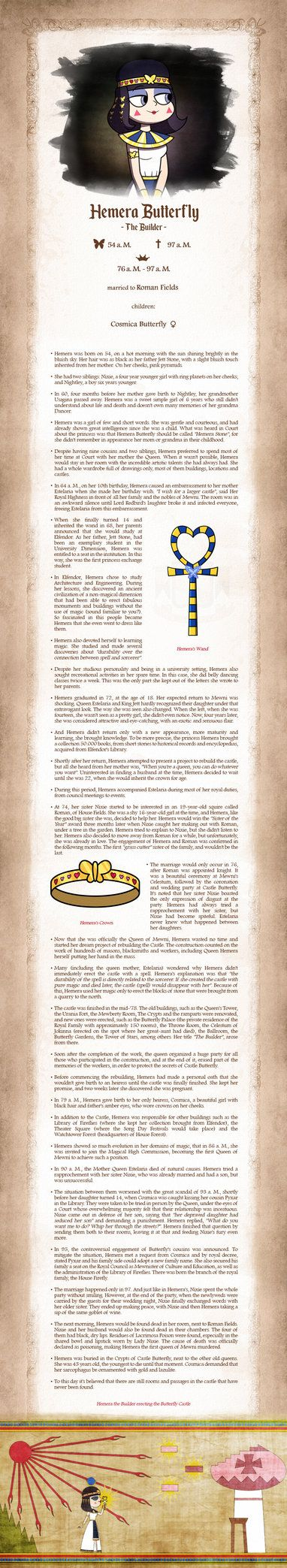 Hemera the Builder - Biography by jgss0109