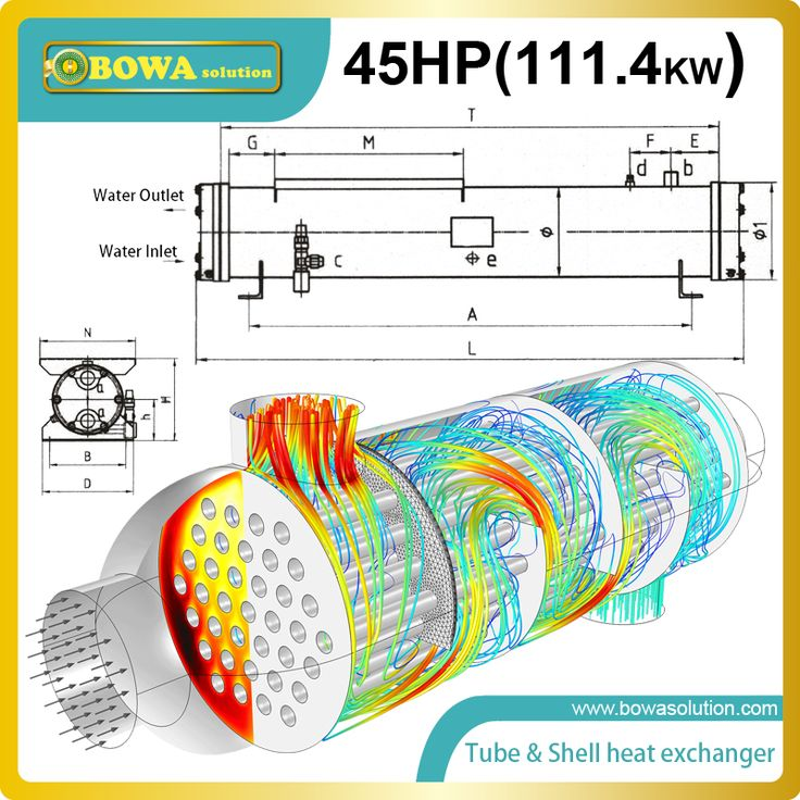 45HP water cooled condenser for oil temperature machine or