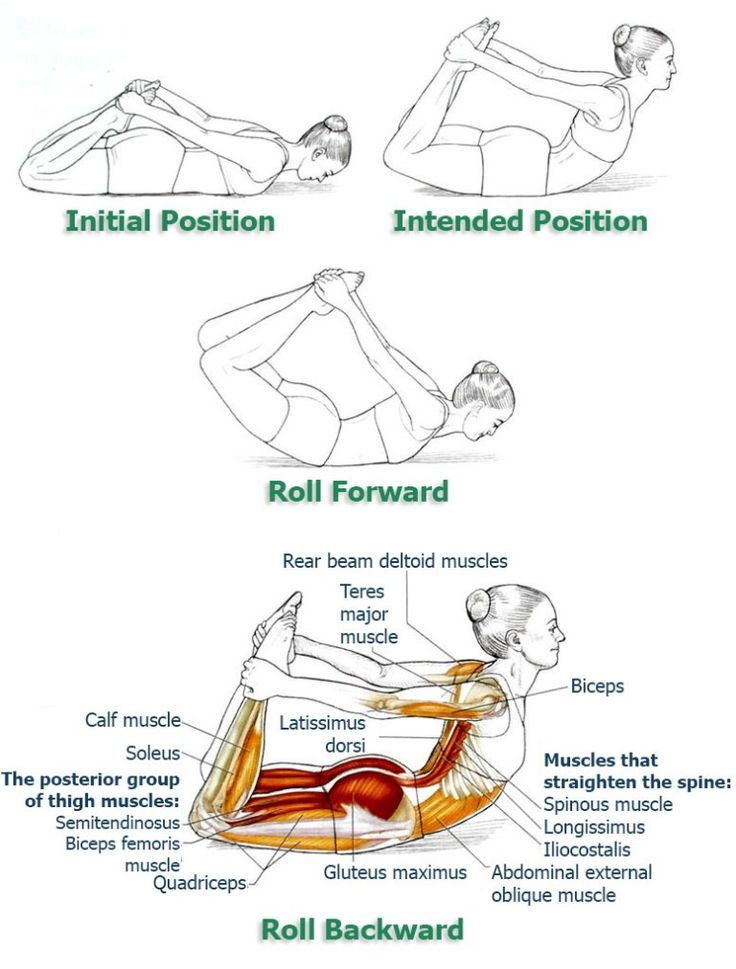 Office workers and anybody who tends tosit alot will find these exercises very helpful in alleviating problems and symptoms associated with prolonged sitting. If you are diagnosed with a spinal or back injury, consult with your doctor if these exercises are suitable for you. The series so far: Exercise #1: Cat-Cow Exercise #2: Back Extension …