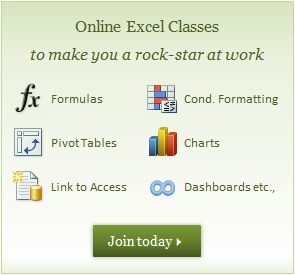 List of Top excel Features like Pivot table, bcg matrix,scheduling management,spreadsheet interlinking charts, link to access