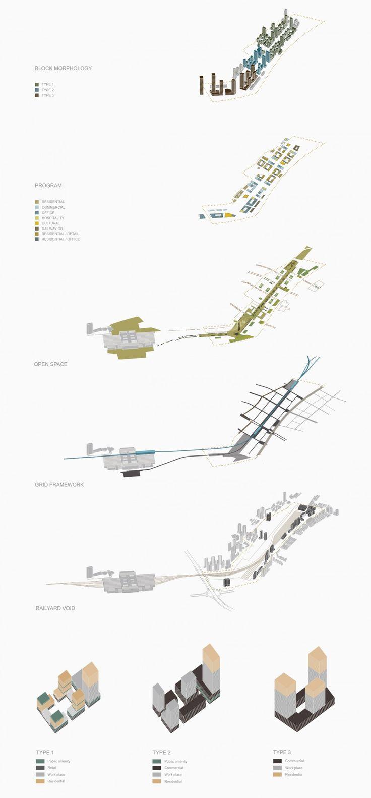 07-UD Plan Diagrams-Zhabei New Gateway