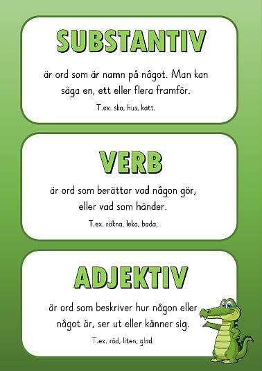 Swedish explanation of Nouns, Verbs and Adjectives. #swedish