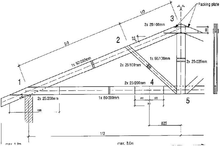 Resultado de imagen para dimensions of timber truss