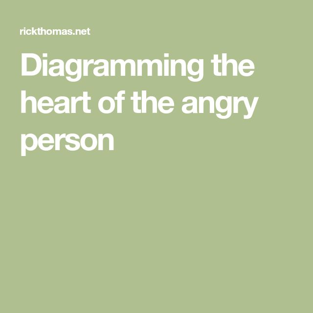 Diagramming the heart of the angry person