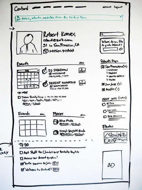 Low-Fi Sketch Wireframe on Whiteboard