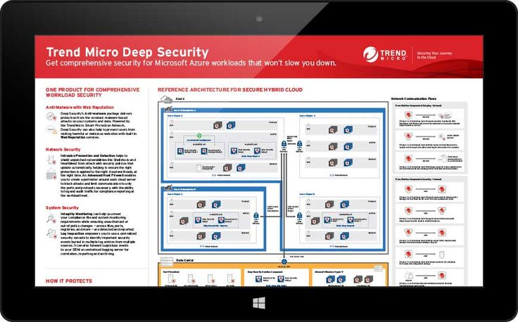 Azure Cloud Security | Trend Micro Deep Security for Azure
