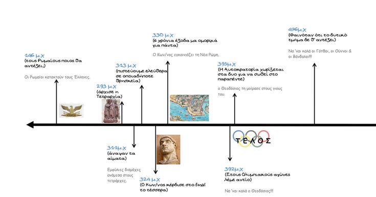 ιστορικη γραμμη 11.pdf