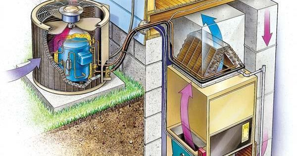 How To Properly Clean Air Conditioners In The Spring - Few routine chores will pay off more handsomely both in comfort and in dollars saved than a simple air-conditioner cleaning. The payoff: Summertime comfort and lower cooling bills. You'll also prolong the life of your air conditioner.