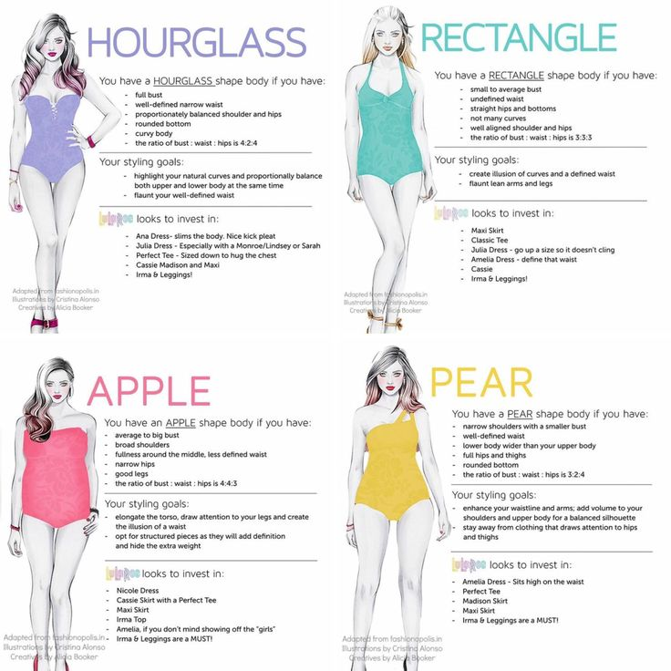 Shape and size descriptions for wearing LuLaRoe.