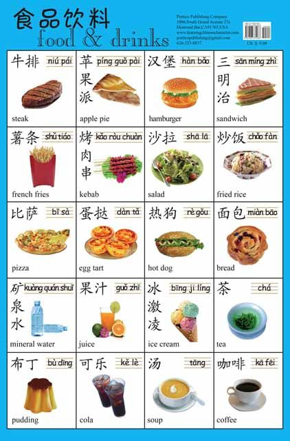Chinese Characters Posters (Simplified Characters) | Chinese Books | Learn Chinese | Posters | ISBN 9781606331002 9781606331019 9781606331026 9781606331033 9781606331040 9781606331057 9781606331064 9781606331071 9781606331088 9781606331095