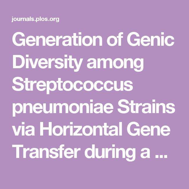 Generation of Genic Diversity among Streptococcus pneumoniae Strains via Horizontal Gene Transfer during a Chronic Polyclonal Pediatric Infection