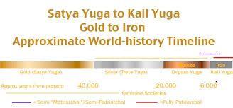 Image result for satya-yuga