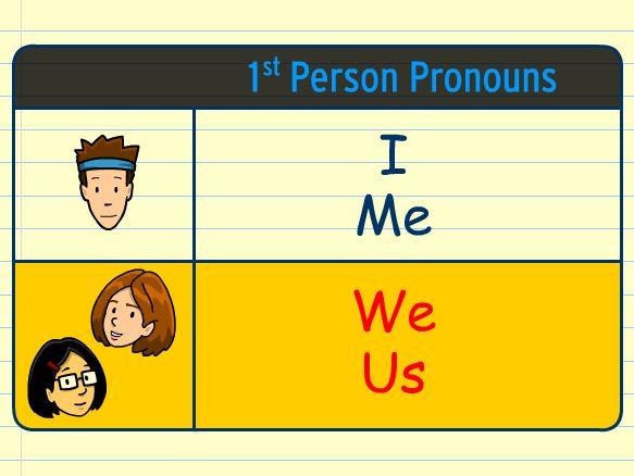 Personal Pronouns - BrainPOP