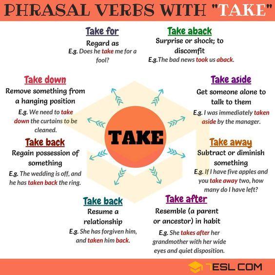 """monicatstocker en Twitter: """"Phrasal verbs with TAKE… """""""