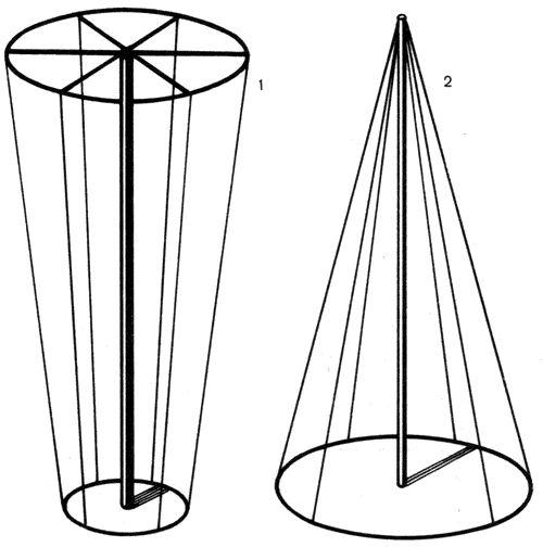 Пирамидки для душистого горошка: 1 — усеченная с зауженным основанием; 2 — из шеста и шпагата