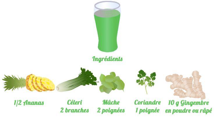 Recette pour un jus vert de détox facile à préparer avec votre extracteur de jus. Découvrez et testez ce jus relevé d'ananas et céleri.