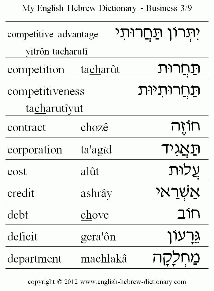 English to Hebrew: Business Vocabulary: competitive advantage, competition, competitiveness, contract, corporation, cost, credit, debt, deficit, department #hebrewvocabulary