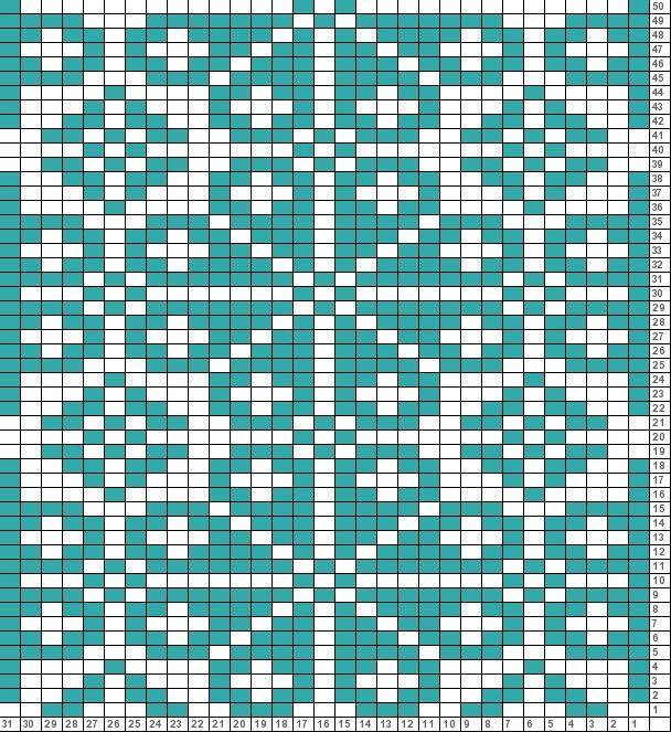 Tricksy Knitter Charts: pikkumummille copy--for Nate vest